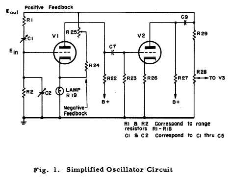 HP lamp stabilized negative feedback circuit