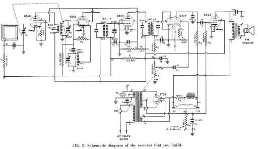NRI AM Broadcast radio schematic