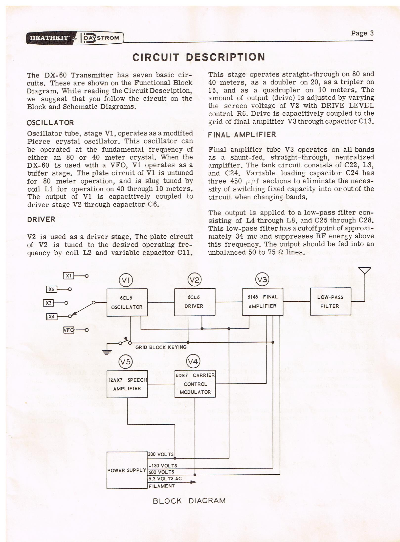 Index of /TSM17a/Heathkit DX-60 pages